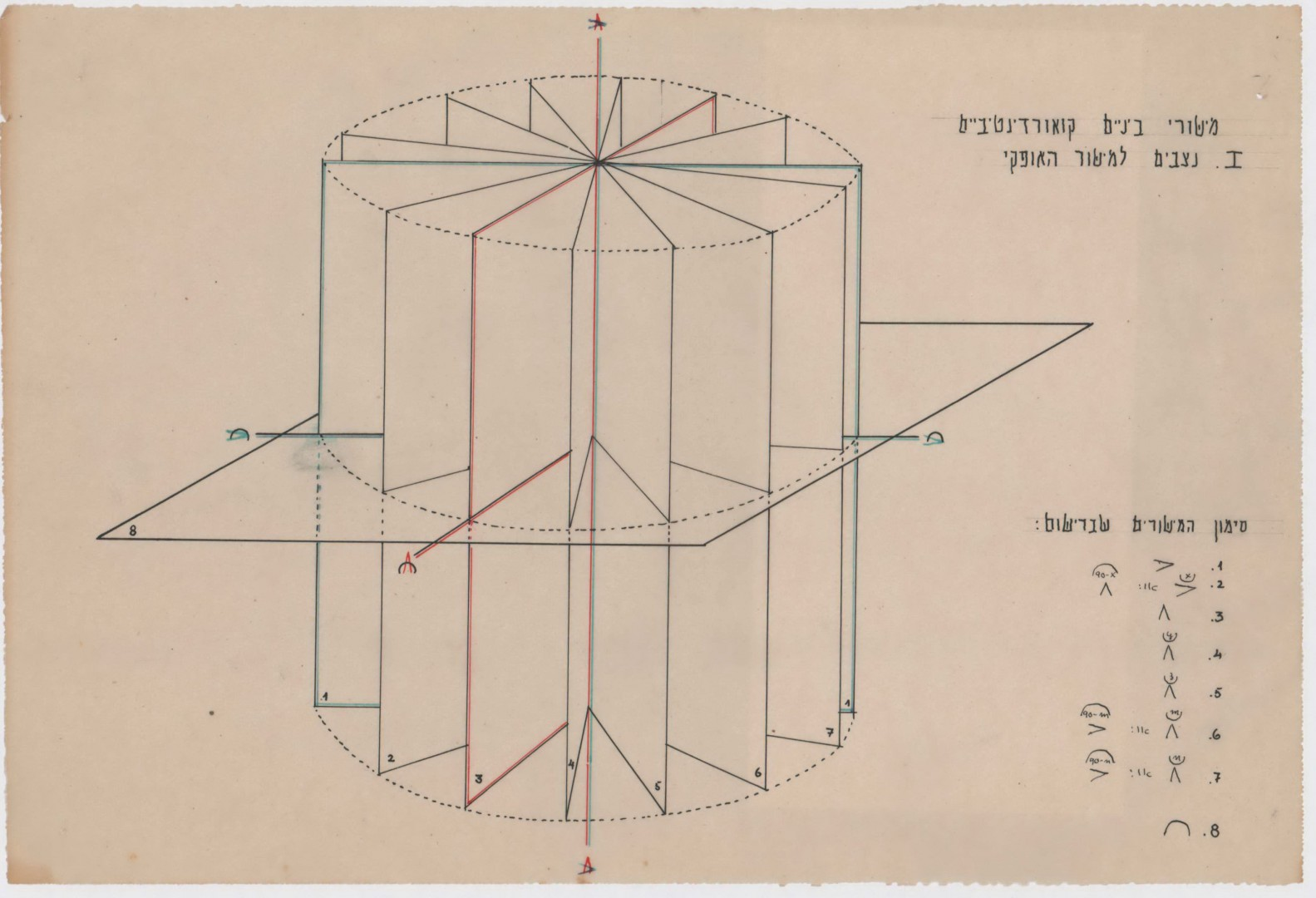 Eshkol-Wachman Movement Notation 1950s
